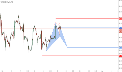 USOIL: Complete Double Top And Bat Pattern