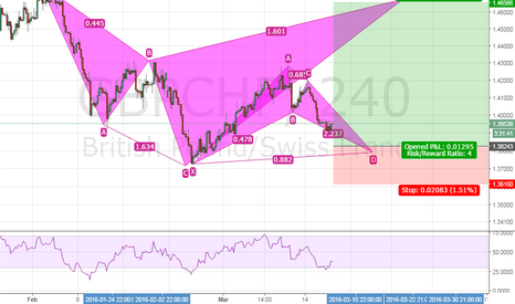 GBPCHF: GBPCHF Possible bullish bat