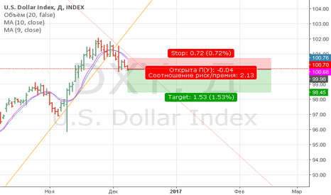 DXY: #29