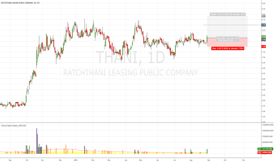 THANI: THANI MAybe 8.50 in 10 Days