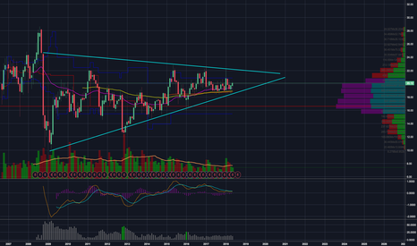 WU Stock Price and Chart — NYSE:WU — TradingView