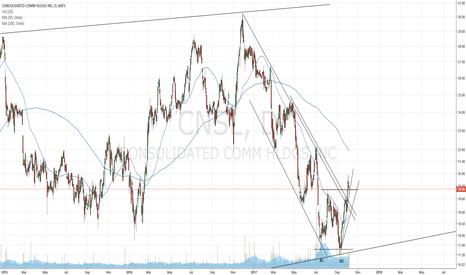 CNSL: CNSL double bottom at key support