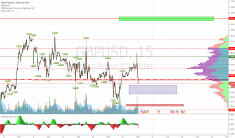 GBPUSD: gbp покупка
