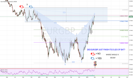 EURGBP: WHERE SHOULD X BEGIN?