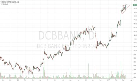 DCBBANK: Pennant Breakout DCB Bank Long