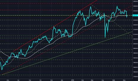 IMOEX: Индекс Московской Биржи (российский рынок акций)