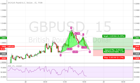 GBPUSD: https://uk.tradingview.com/chart/DGLaPkF0/