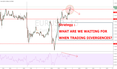 EURUSD: HOW TO TRADE DIVERGENCES