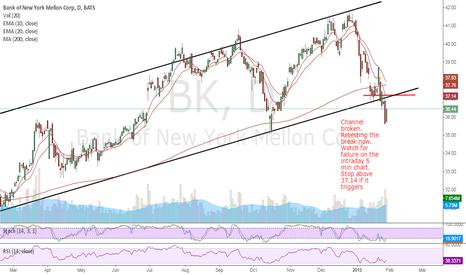 BK: BK test of broken channel