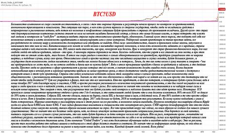 BTCUSD: Биткоин заставляет задуматься .BTC/USD