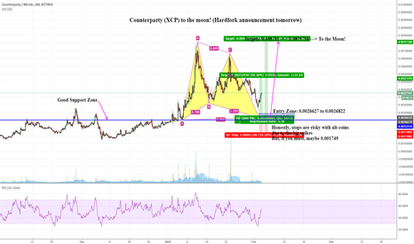 XCPBTC: Counterparty (XCP) to the Moon