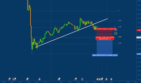 EURUSD: Sell stop at 1.176