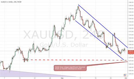 XAUUSD: The mystery of US economy