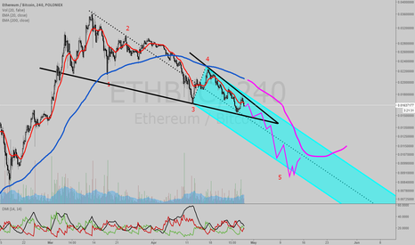 ETHBTC: First take the mETH, then feel the dETH