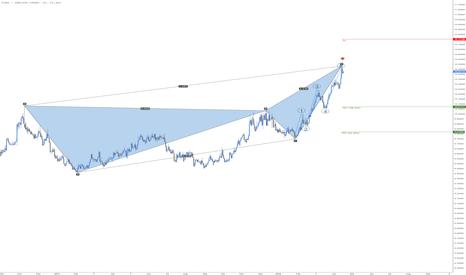 EURSEK: Euro / Swedish Krona