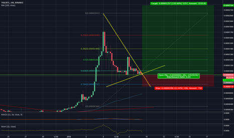 TRXBTC: TRON to the MOON