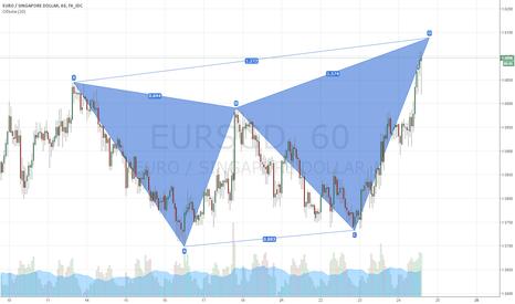 EURSGD: eursgd sell
