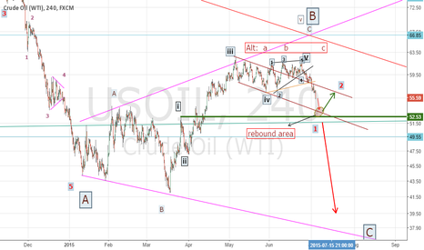 USOIL: 53 is the 1st targest of this downward  wave