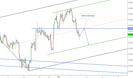 EURGBP: EURGBP: Key Level to Watch for Shorts