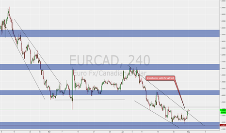 EURCAD: going up