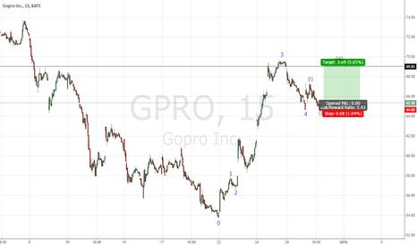 GPRO: long gpro
