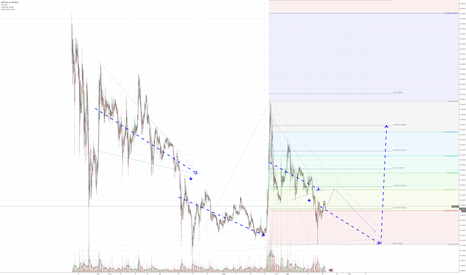XRPEUR: XRPEUR:  repeated pattern/trend?