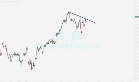 GS: GOLDMAN SACHS...RISING