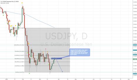 USDJPY: USD/JPY Farm Roll Preview