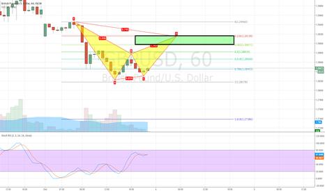 GBPUSD: Short term $GBPUSD Trade
