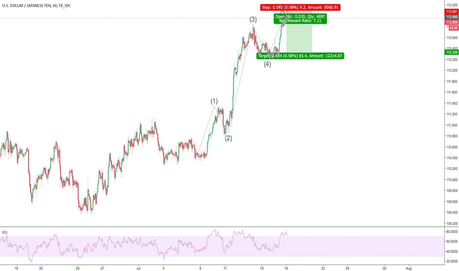 USDJPY: correction for dollar