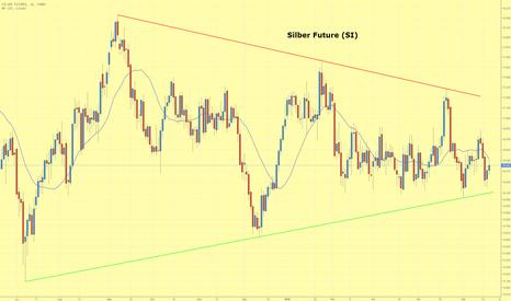 SI1!: Silberpreis nähert sich wieder dem Jahrestief