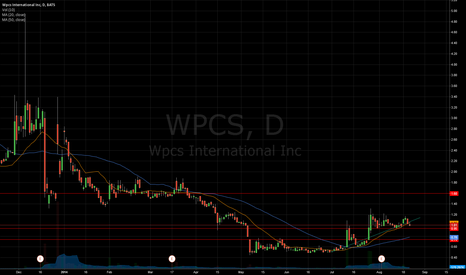 WPCS: WPCS Flag