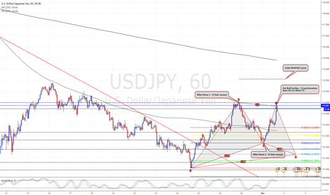 USDJPY: Potential Bear Gartley D Leg or Continuation of Elliot Wave 3