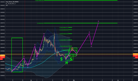 XVGBTC: BIgger look Conservative 1 for 1 3rd