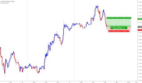 EURUSD: EURUSD by BUY2SELL2BUY and SELL2BUY2SELL indicator -Long