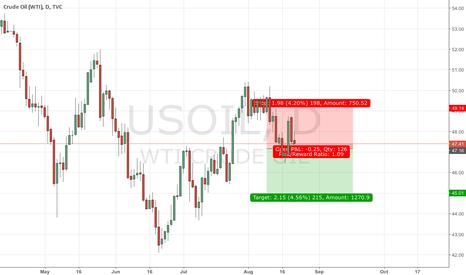 USOIL: OPEC cuts backfire as shale firms thwart rebalance goals