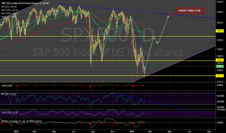 SPX500: LONG to 2080-2100