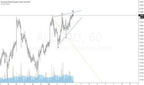 AUDCAD: $AUDCAD | Bearish Wolfe Wave | 1-4 Target Line | 60 Min