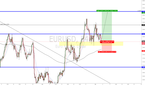 EURUSD: EURUSD - Bulls are still dominant as the year comes to an end