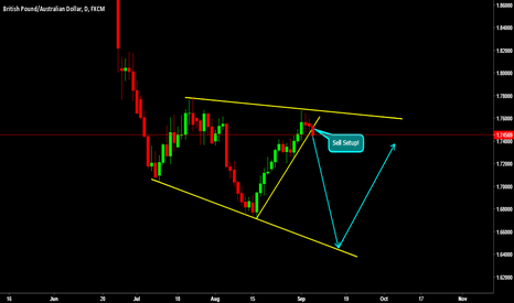 GBPAUD: Its a Pips Bank!! Sell it