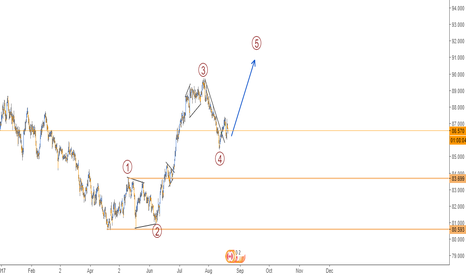 CADJPY: BUY SET UP IN CADJPY - 4H CHART