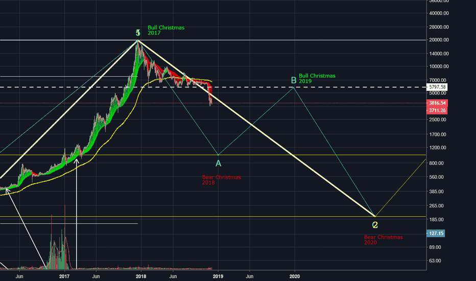 BLX: BTC Could be going to Hell on a Freight Train