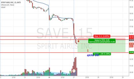 SAVE: SAVE продажа внутри дня.