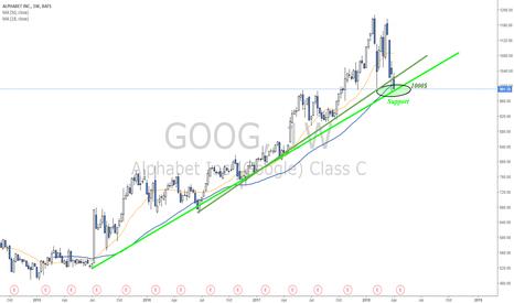GOOG: BTD? Google testing weekly support - 1000$