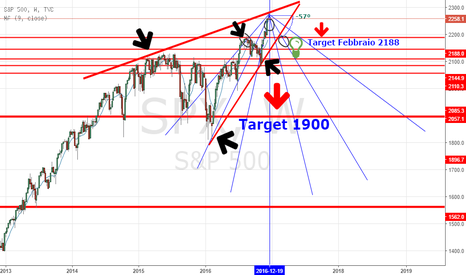 """SPX: Very Strong HOT ! SHORT sotto l'albero di """"NATALE"""" !!!"""