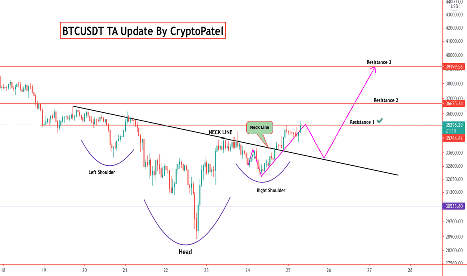 BRDETH Charts and Quotes — TradingView