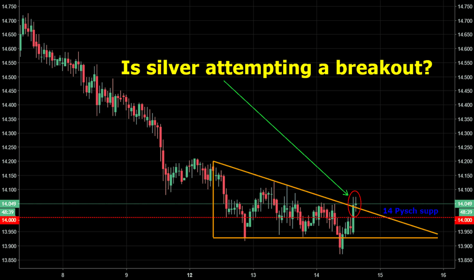SILVER: SILVER - Attempting a short-term breakout?...