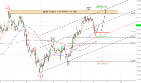 USDJPY: USDJPY 30M . . . little update