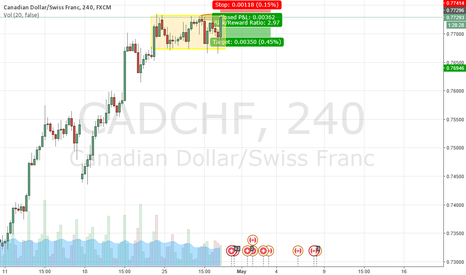 CADCHF: CADCHF H4 channel short