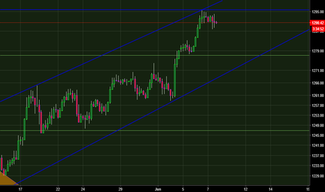XAUUSD: one more up and down?